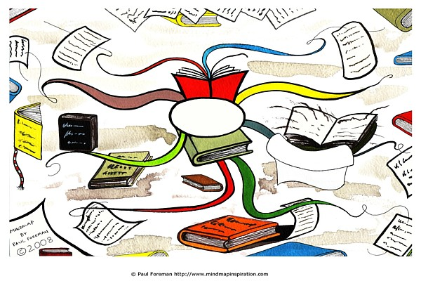book-summary-mind-map-template-paul-foreman