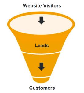 รู้แหล่งที่มาของยอดขายออนไลน์จะๆด้วย Google AnalyticsE-Commerce