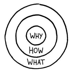 เริ่มต้นด้วยการถามตัวเองว่า เพราะอะไร? (เราถึงทำสิ่งที่เรากำลังทำอยู่ตอนนี้) ตอนที่2