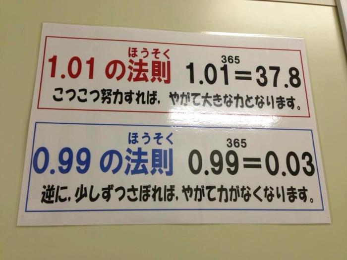 ณ โรงเรียนอนุบาลญี่ปุ่นแห่งหนึ่ง มีป้ายติดไว้ว่า..