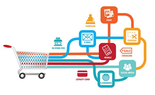 """""""Omni-Channel"""" การสลายไปของเส้นแบ่งระหว่างการซื้อขายออนไลน์และออฟไลน์"""
