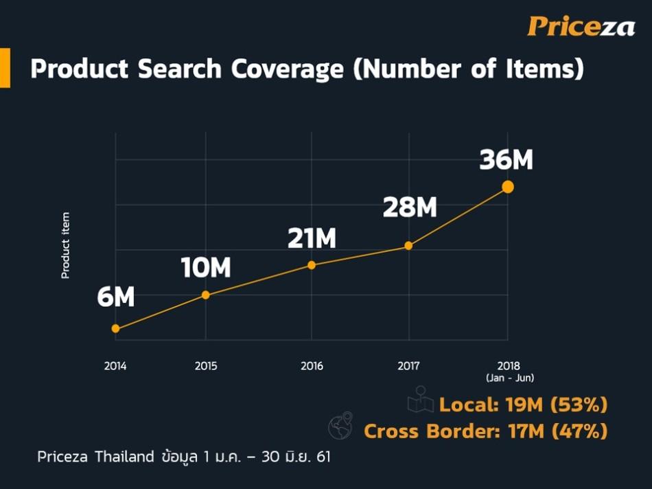 priceza-product.jpg