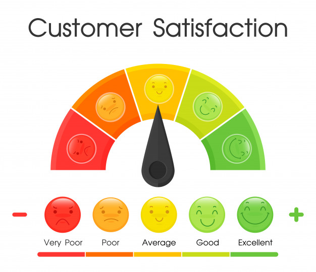 customer-satisfaction-level-measurement-tool_68708-294.jpg